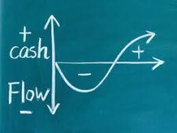 پاورپوینت مدلهای بر پایه ترسیم جریانات نقدی